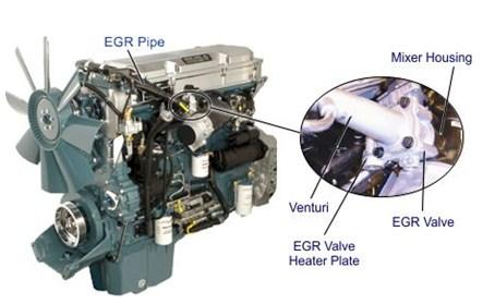 Detroit series 60 EGR valve location